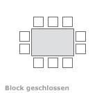 Block Geschlossen